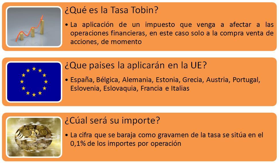 La Tasa Tobin ¿el impuesto anti especulación?